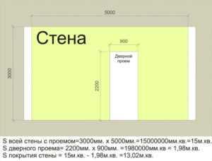 Расчёт площади стены