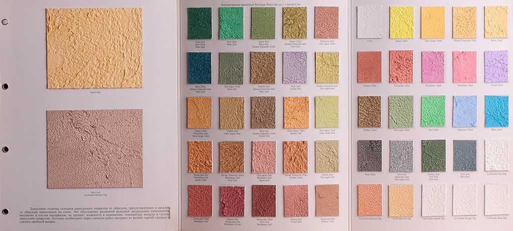 Краски на основе силикатного стекла