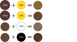 Коричневый цвет при добавлении краски