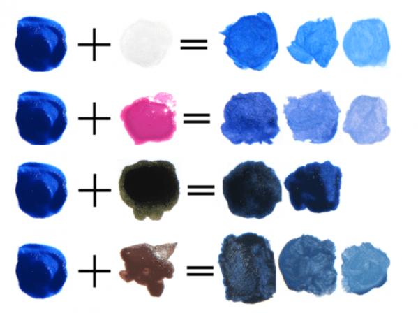 получение синего цвета