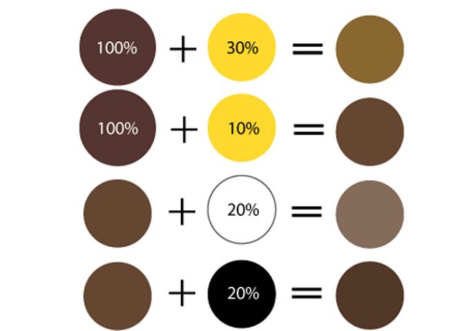 Как из красок получить коричневый цвет