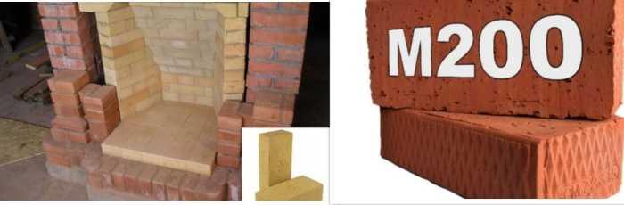 Материал для изготовления камина