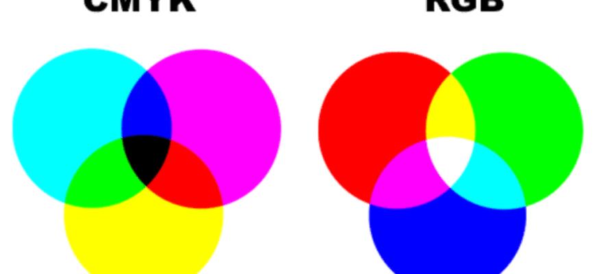 Как получить черный цвет при смешивании красок