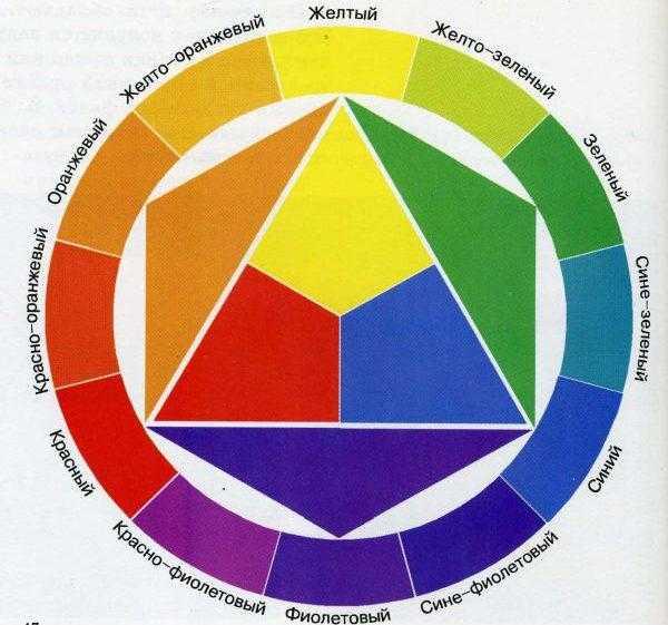 Правила смешивания красок