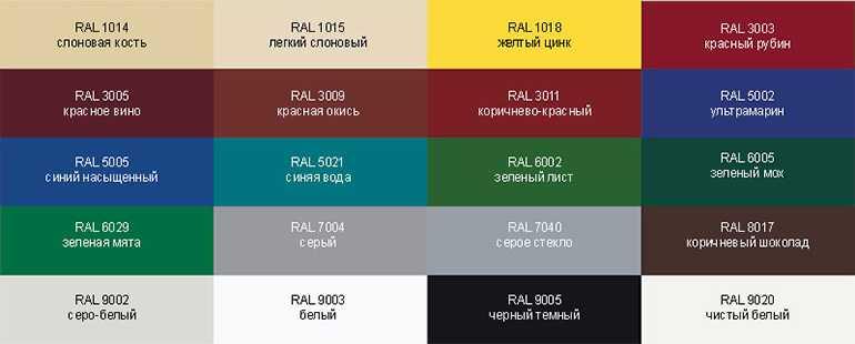 RAL-цвета профнастила